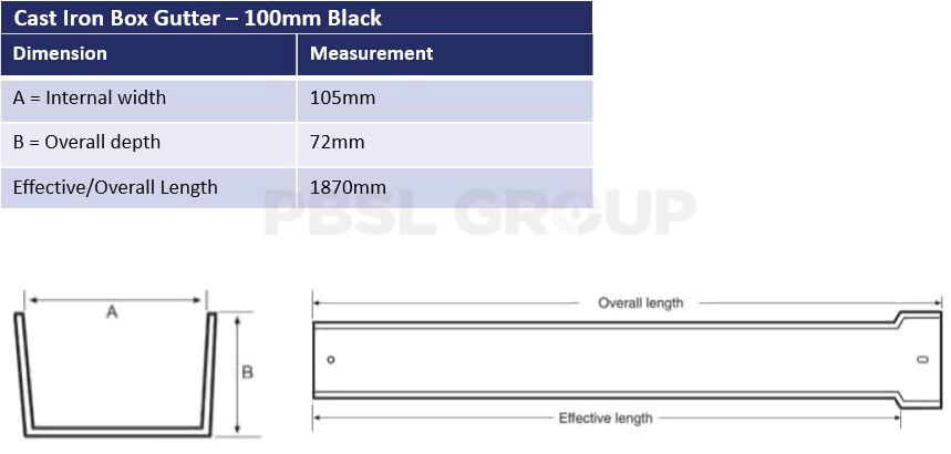 100mm Black Cast Iron Box Gutter Dimensions