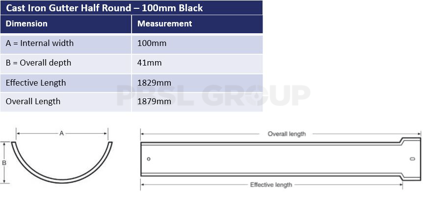 100mm Half Round Dimensions