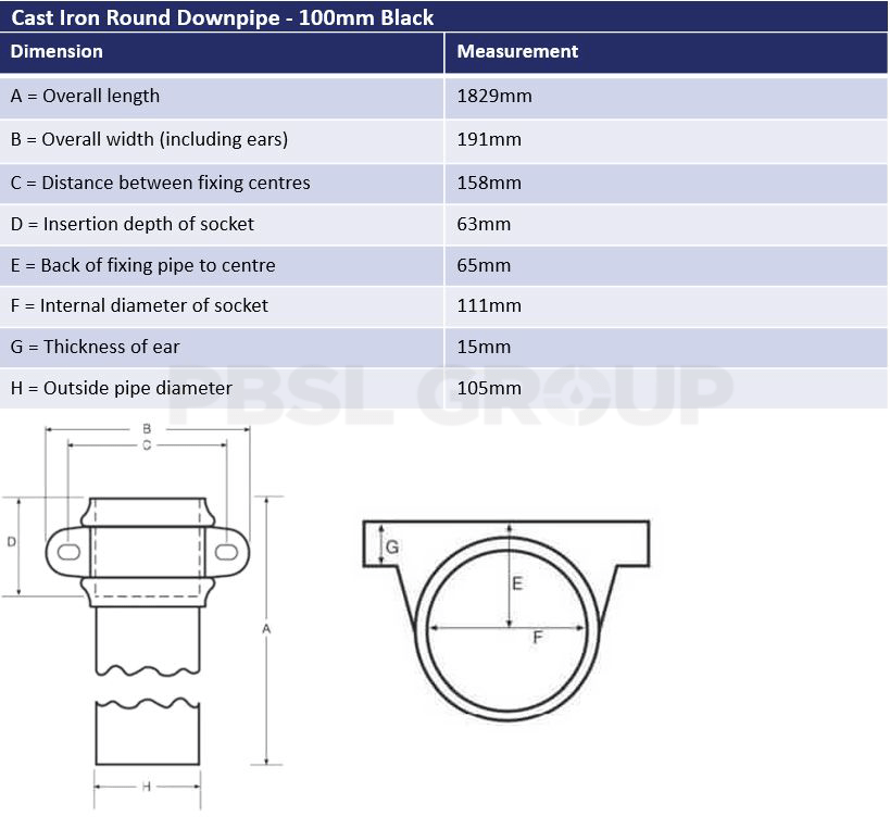 100mm Black Cast Iron Round Downpipe Dimensions