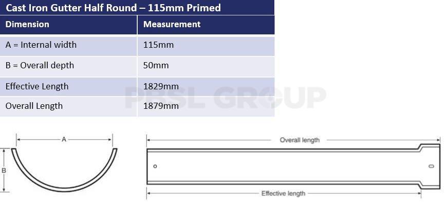 115mm Half Round Dimensions