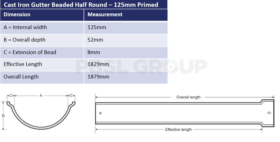 125mm Beaded Half Round Dimensions