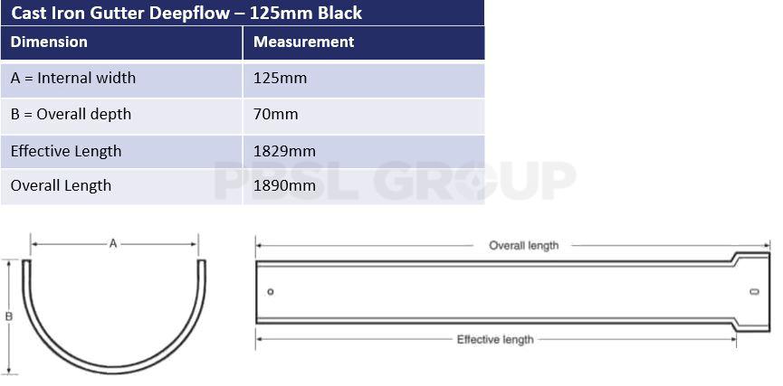 125mm Deepflow Dimensions