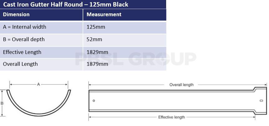 125mm Half Round Dimensions