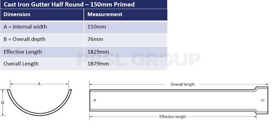 150mm Half Round Dimensions
