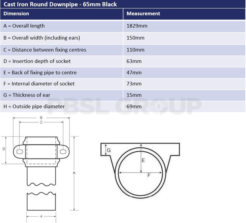 65mm Black Cast Iron Round Downpipe
