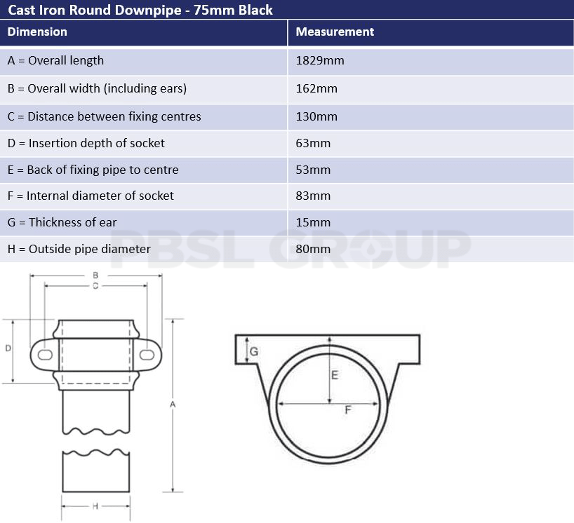 75mm Black Cast Iron Round Downpipe Dimensions